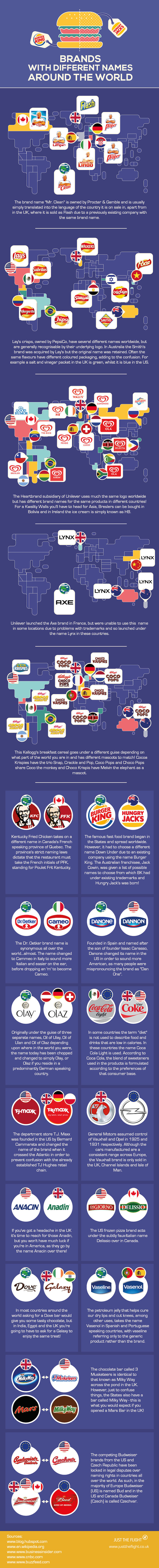 brand names around world infographic