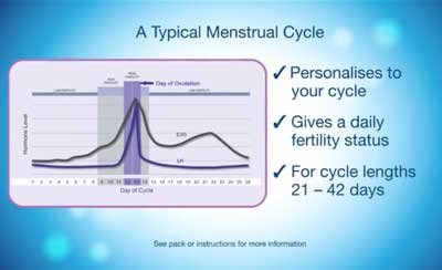 Clearblue Fertility Monitor - US voice-over female
