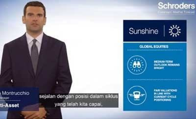 Indonesian subtitling for Schroders