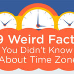 9 Weird Facts About Time Zones You Didn't Know - Infographic